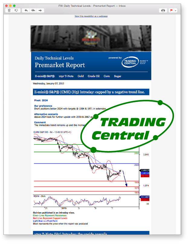 Trading Technicals: Check out our software performance Nse Positional